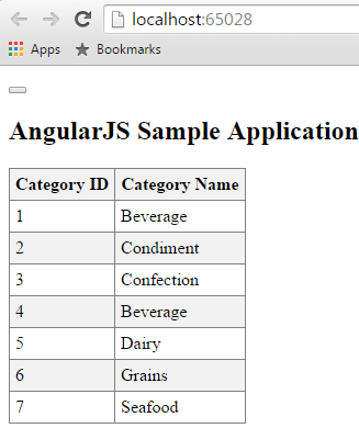 AngularJS http get example with JSON file